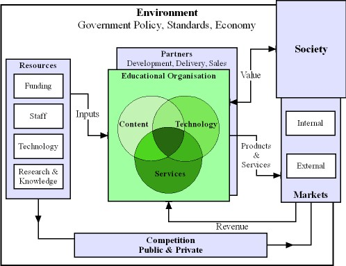 educ-system.jpg