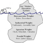 What is weighing down learning?