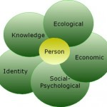 Personal Environments