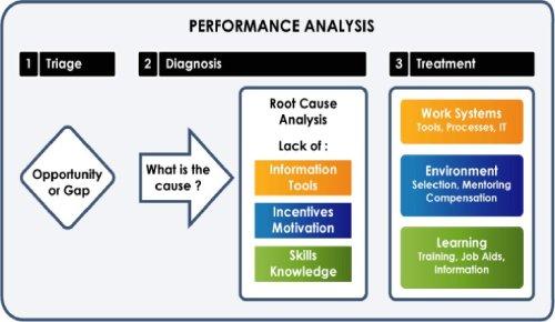 performanceanalysis.jpg