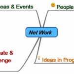 People, Events and Ideas