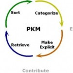 PKM: aggregate, filter, connect