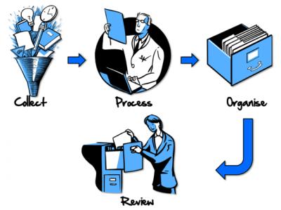 PKM_cpor-process_sumeet_meghe