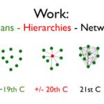 A framework for social learning in the enterprise