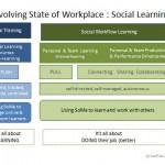 Partnerships and the organization