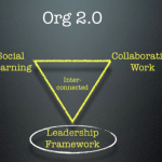 Leadership for Networks