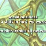 Hierarchies losing and networks gaining