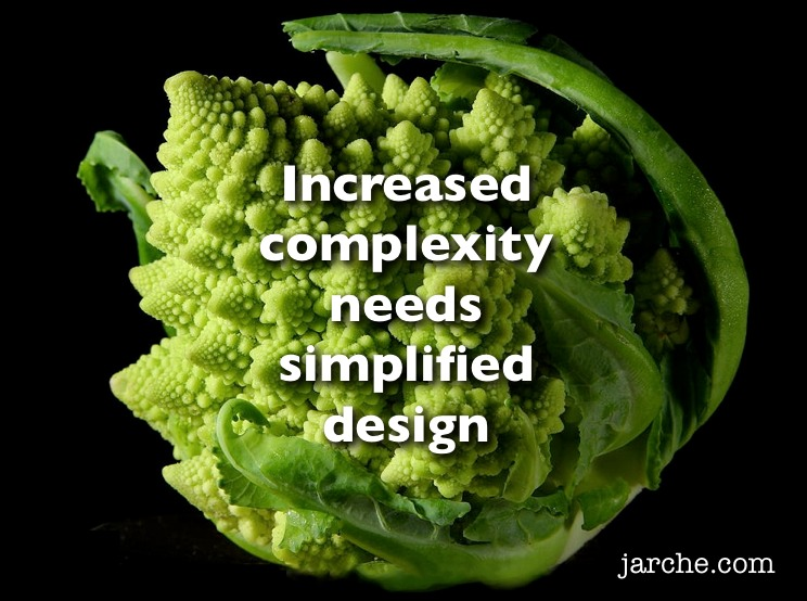 simplified design for complexity