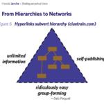 mediated relatedness