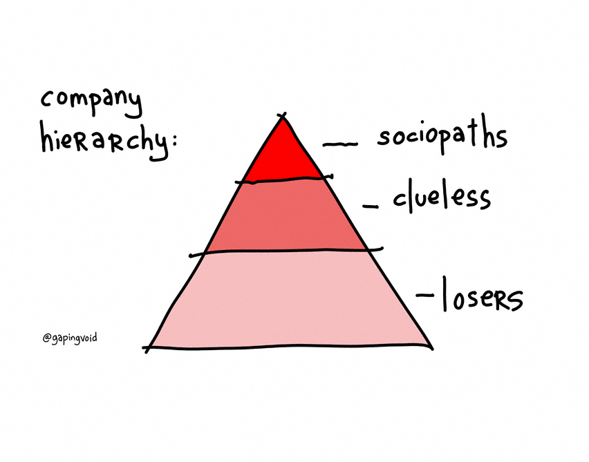 company-hierarchy-red