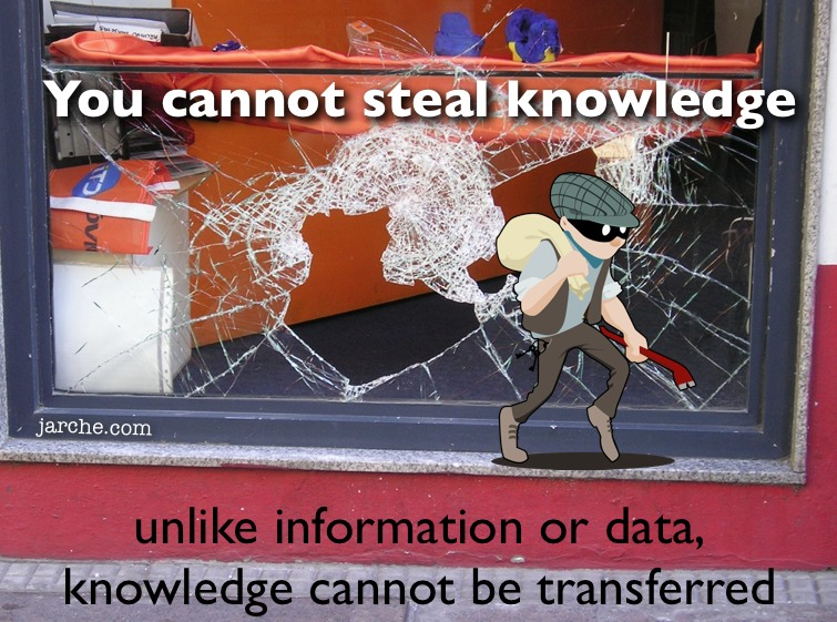 knowledge stealing
