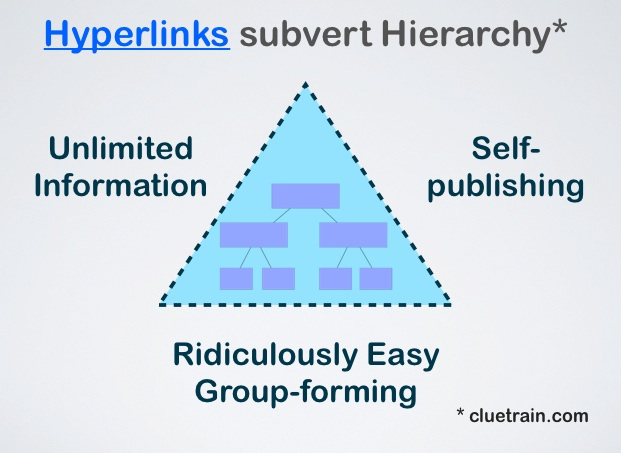 hyperlinks-subvert-hierarchy