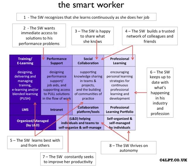 Cooperative Competencies