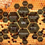 You are not the only bee in the hive