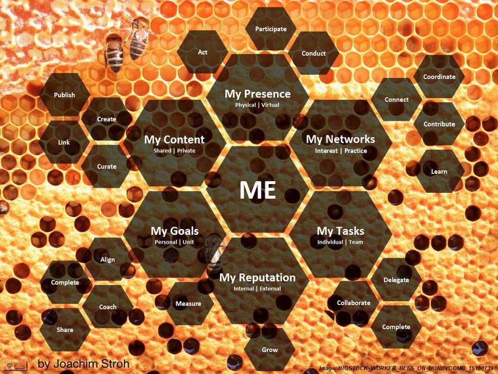 honeycomb stroh