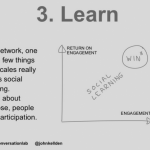Social learning is how work gets redesigned in the network era