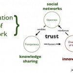 Ensuring knowledge flow through narration