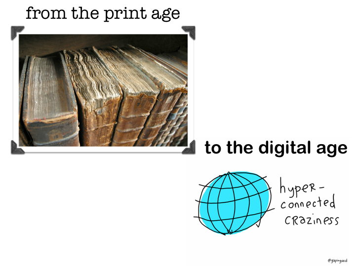 print to digital