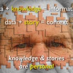 Building institutional memory, one story at a time