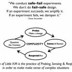 Three types of KM