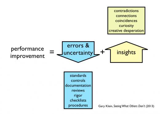 performance improvement klein