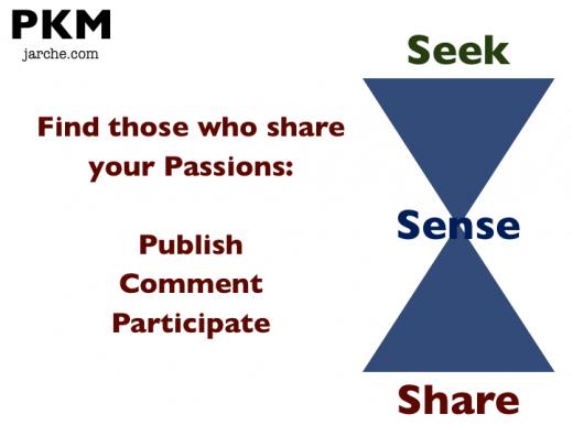 PKM Share