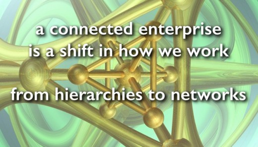 connected enterprise is a network