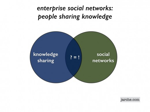 connected enterprise.004