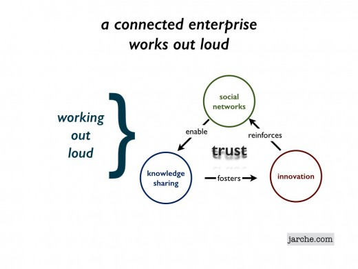 connected enterprise.006