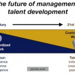 The future of management is talent development