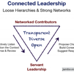 7 guidelines for managing open networks