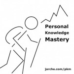 Personal Knowledge Mastery