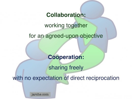 cooperation and collaboration