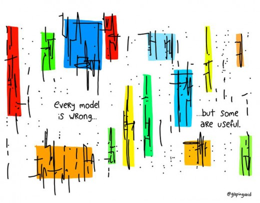 Image by @gapingvoid