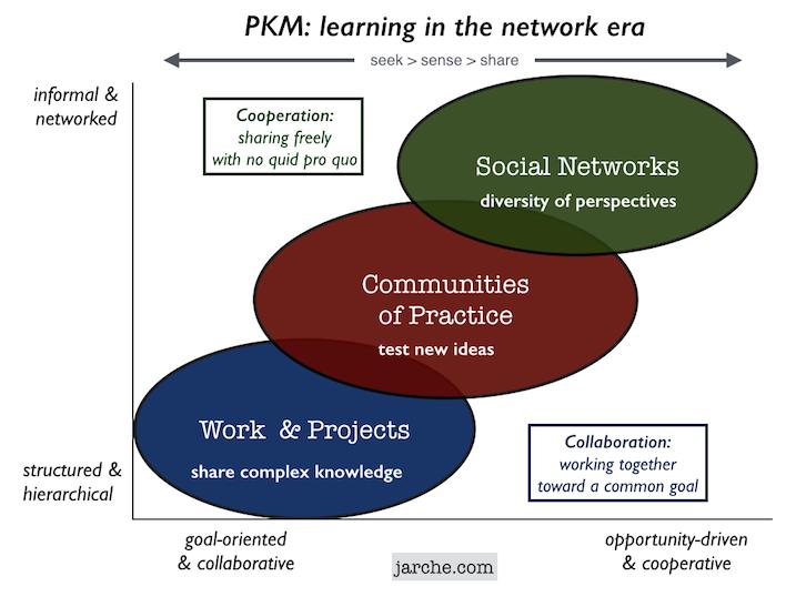 PKM2014