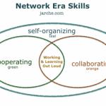 Network Era Skills