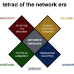 A world of pervasive networks