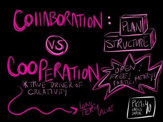 Cooperation & Collaboration by Amy Burvall