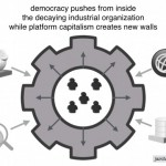 Democracy vs platform capitalism