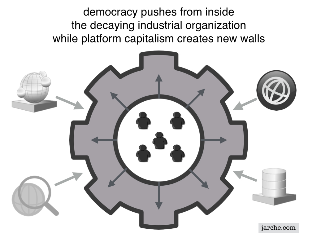 Are democracy capitalism incompatible