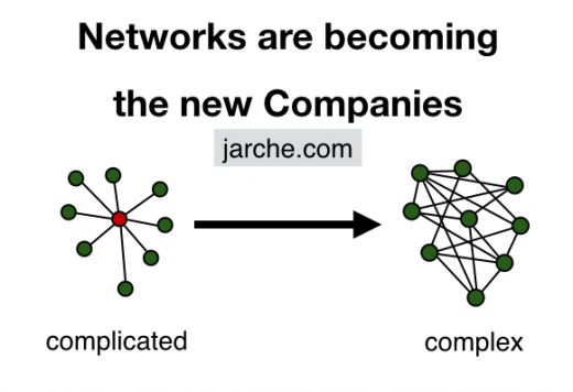 networks replace companies