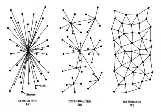 network_topologies