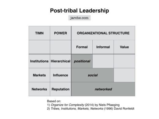 post-tribal leadership