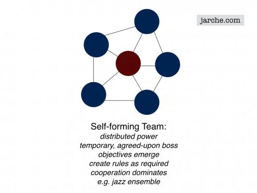 teamwork.002