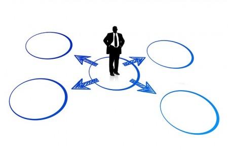 network-decision
