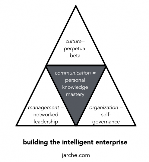 intelligent-enterprise-2