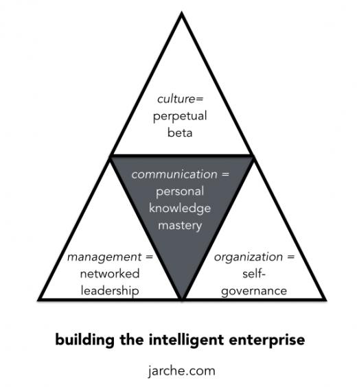 intelligent-enterprise-2