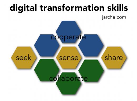 digital-skills