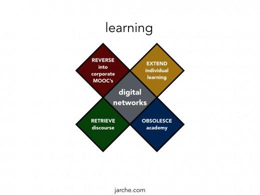 tetrad-learning