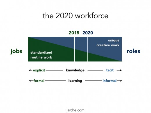 work-learning-2020